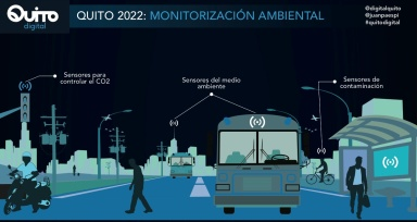 monitorieo ambiental