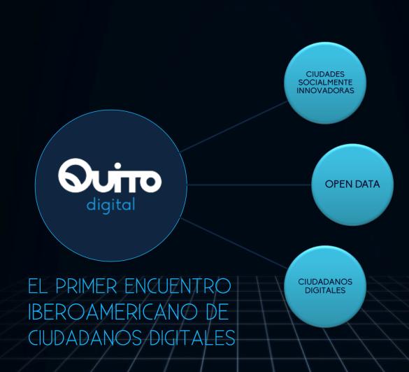 Resultados de Ciudades Digitales 2013